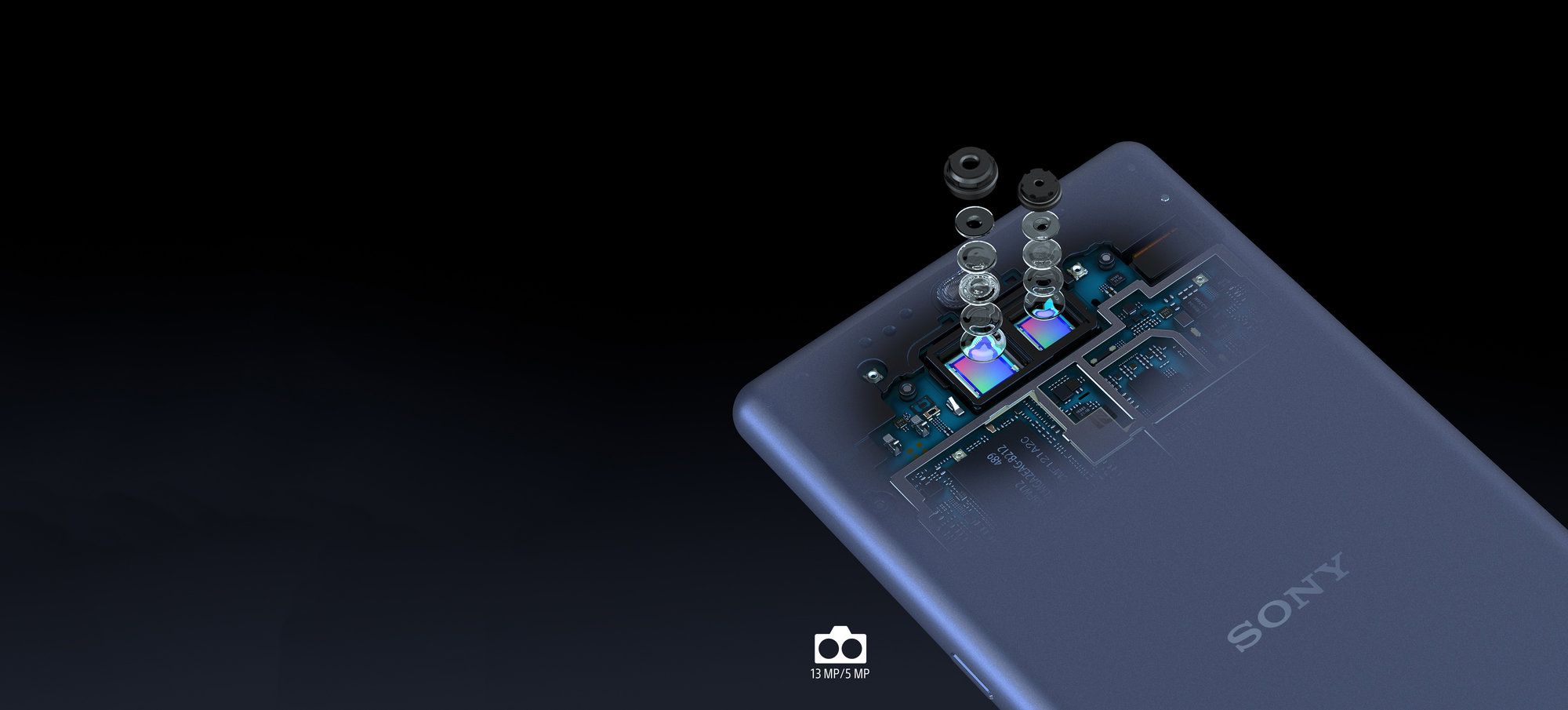 13 Megapixel Sony